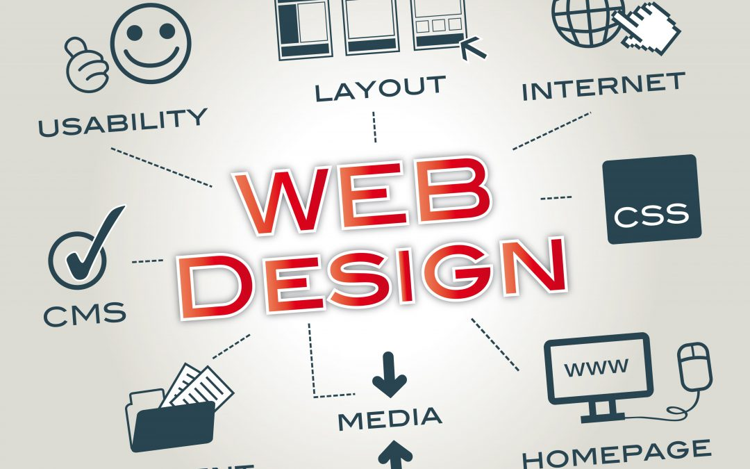 Small Business Website Guidance – How to Make a Small Business Website in 5 Simple Steps